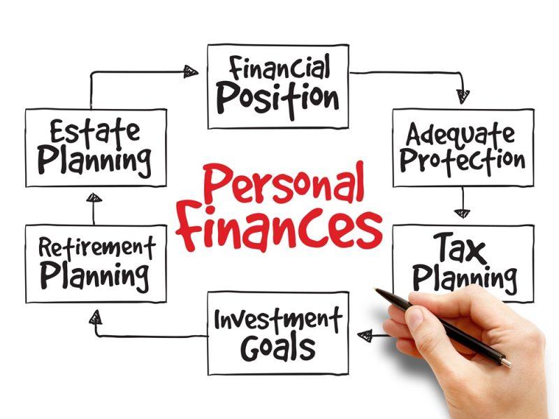 finanças familiares